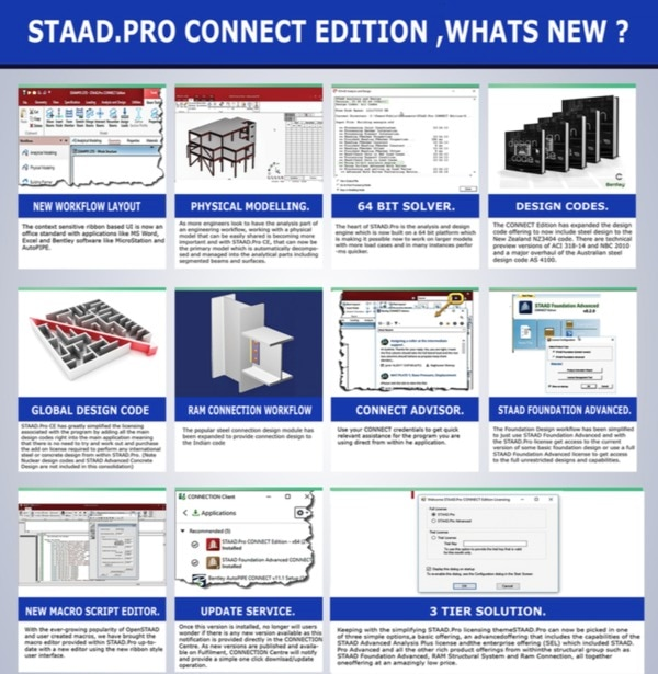 Whats new in STAAD.Pro Connect Edition ?STAAD.Pro CONNECT Edition includes a new Physical Modeling Workflow. Through the Physical Modeler, you can model structural elements as they will be physically constructed, allowing you to model elements such as girders, multi-story columns, and slabs/walls quickly and accurately.For more info contact us @ +918071265117