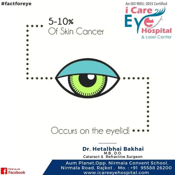 Important info regarding eye f