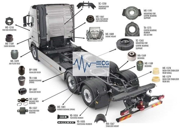 Truck Parts in India Heavy Duty Truck Parts | ECG AutoParts