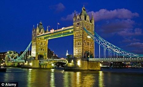UK Tourist Visa with Adventure