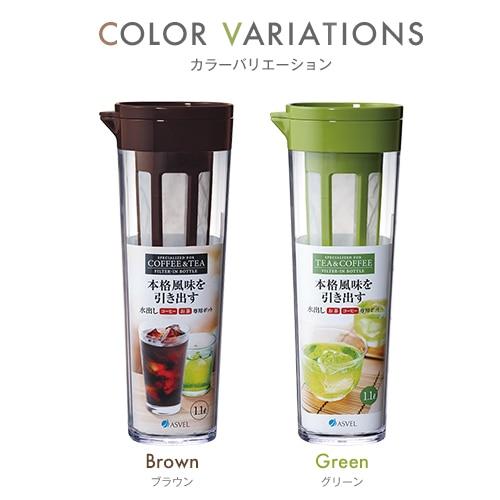 Model 8251, Green Colour, BPA