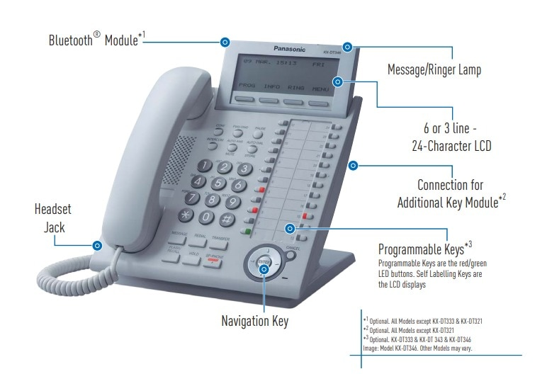 Solutions Communications offer