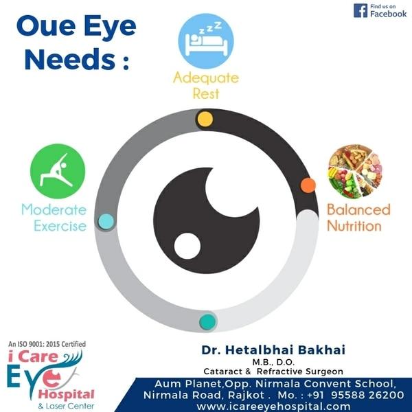 Healthy Eye tips from i Care E