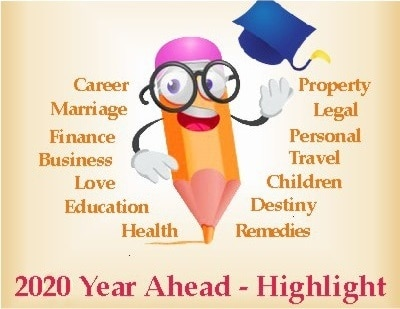Using guidelines of our 2020 y