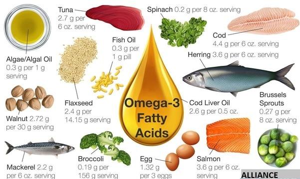 OMEGA 3 FATTY ACID Omega- | Alliance in Mumbai, India