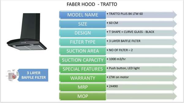 Faber Chimney- tratto Plus 60