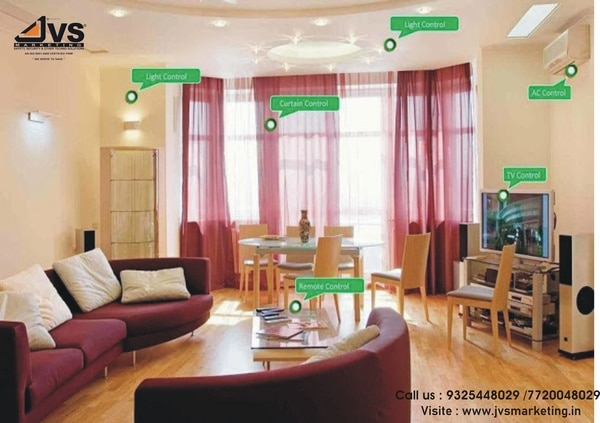 Home Automation System. Home A