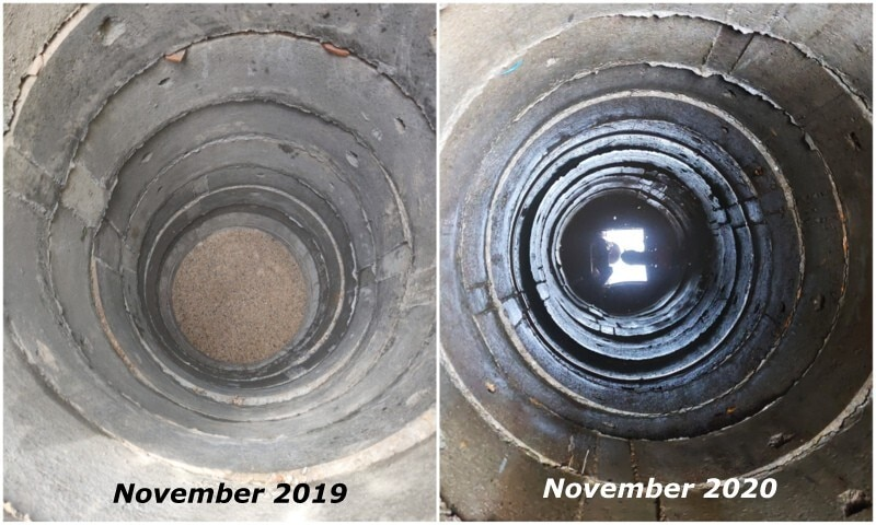 Beauty of Recharge and Beauty of the Recharge well