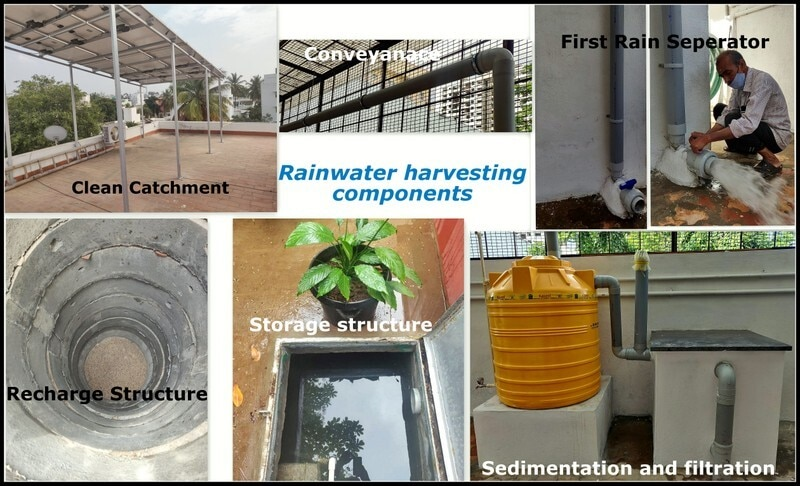 Rainwater harvesting is simple, easy, and cost-eff
